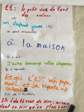 Cadavre exquis French Game for Children