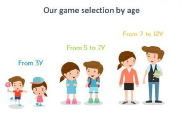 10 games in French with words and numbers, to keep the children busy with no material (or almost)