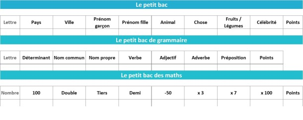 Petit bac - French Game for children